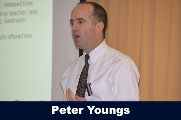 Peter Youngs